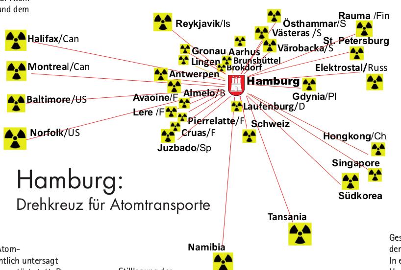 Atommüll verhindern, bevor er entsteht – Hamburg demonstriert gegen Atomtransporte